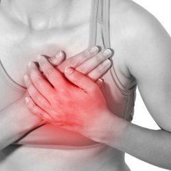Симптоми на инфаркта